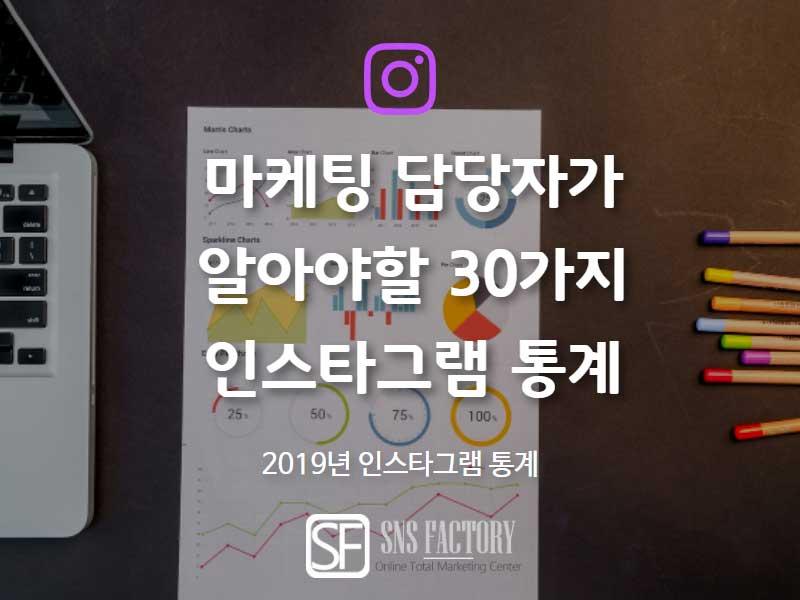 인스타그램 마케팅 담당자 필수정보2019통계_SNS팩토리 (1)